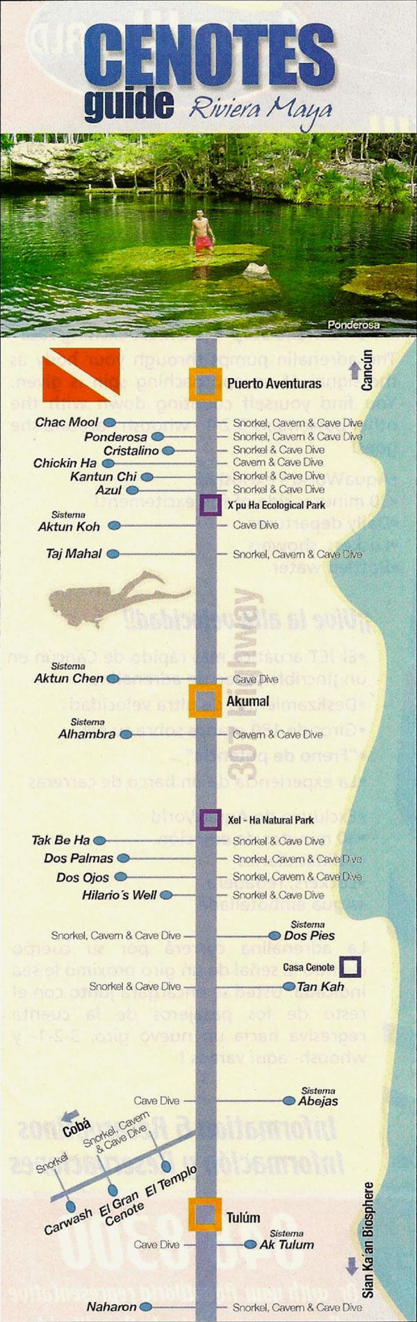 Cenote Route Maps Info Puerto Morelos Message Board